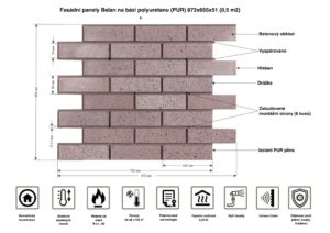 Technické parametry PUR panelů